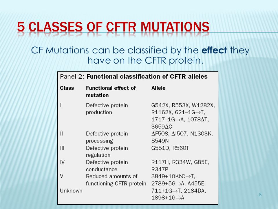 5 Classes of CFTR Mutations