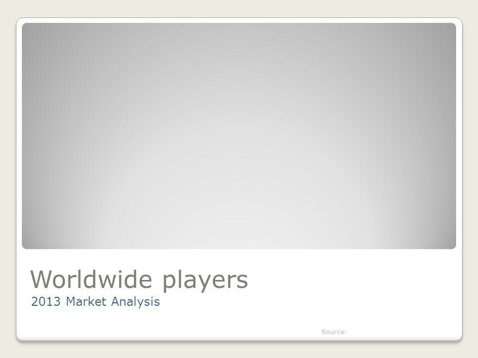Worldwide players 2013 Market Analysis Source: