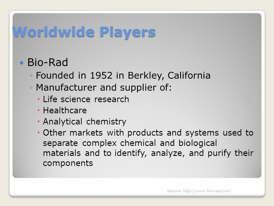 Worldwide Players Bio-Rad Founded in 1952 in Berkley, California