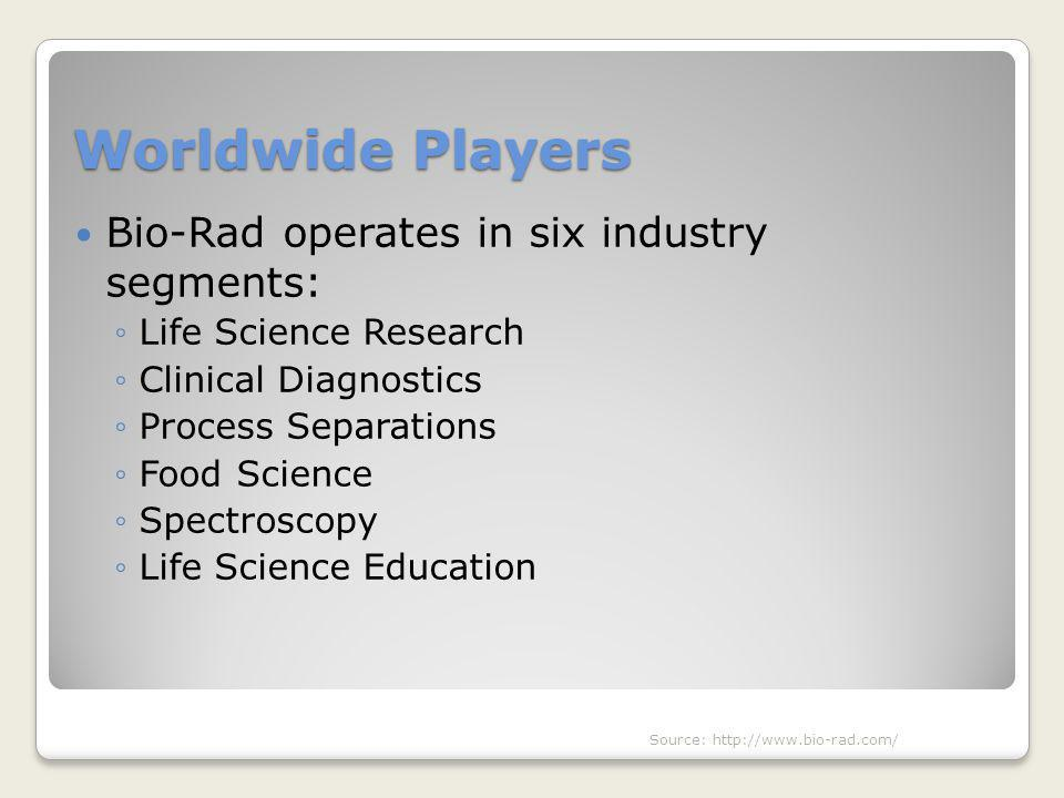 Worldwide Players Bio-Rad operates in six industry segments: