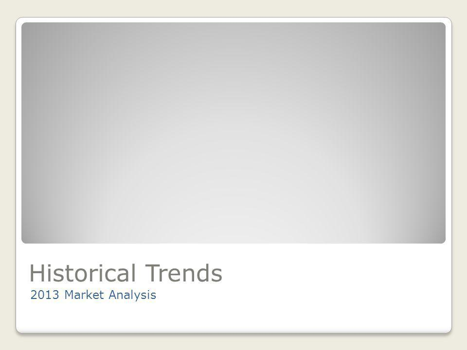 Historical Trends 2013 Market Analysis