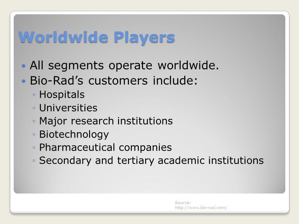 Worldwide Players All segments operate worldwide.