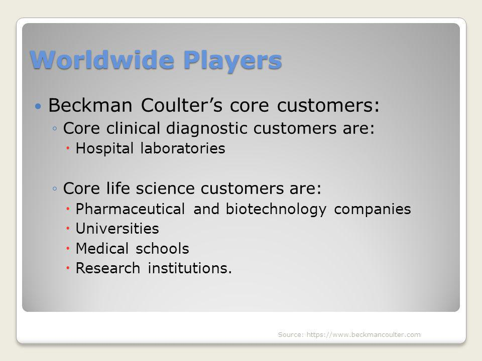 Worldwide Players Beckman Coulter's core customers: