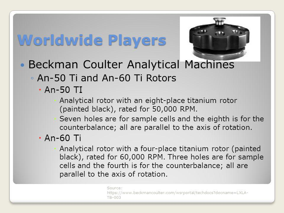 Worldwide Players Beckman Coulter Analytical Machines