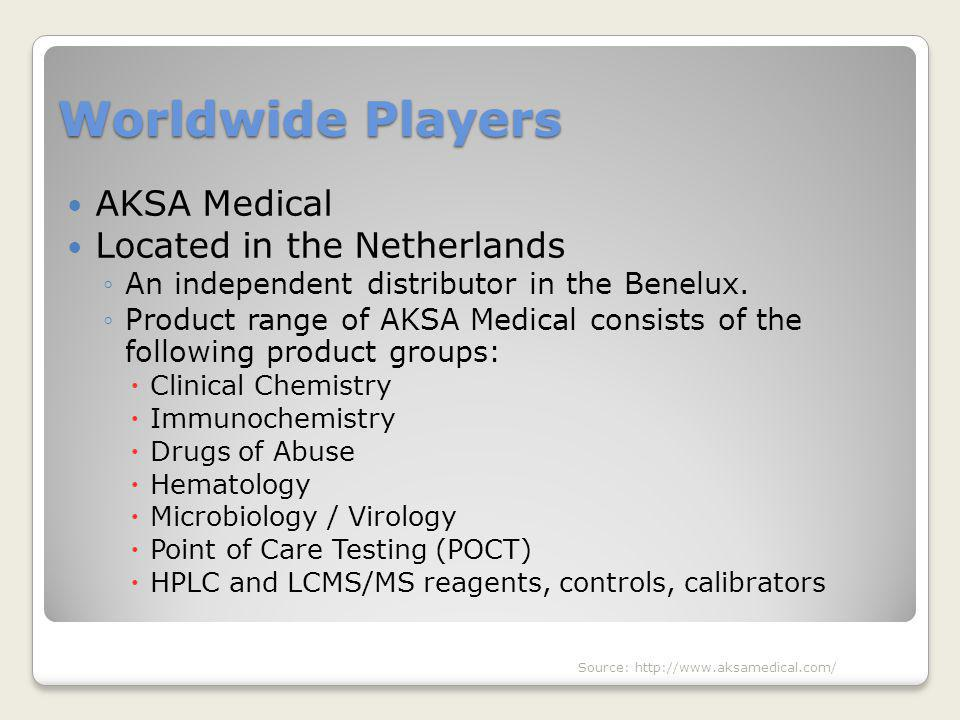 Worldwide Players AKSA Medical Located in the Netherlands