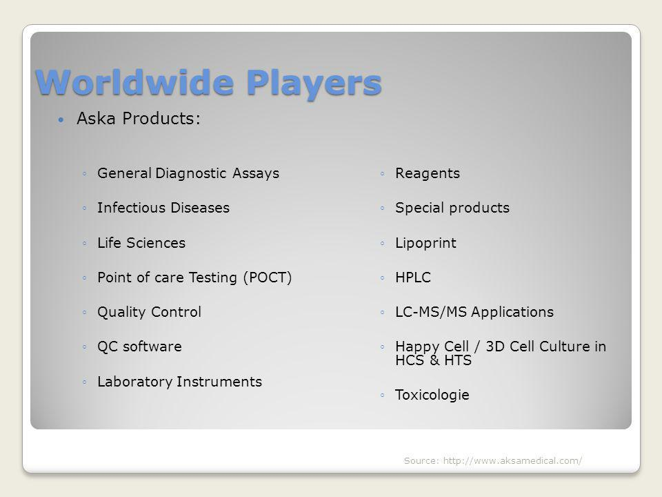 Worldwide Players Aska Products: General Diagnostic Assays