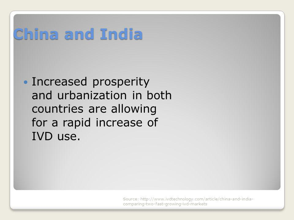 China and India Increased prosperity and urbanization in both countries are allowing for a rapid increase of IVD use.