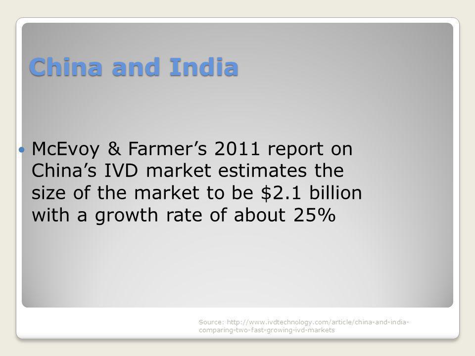 China and India