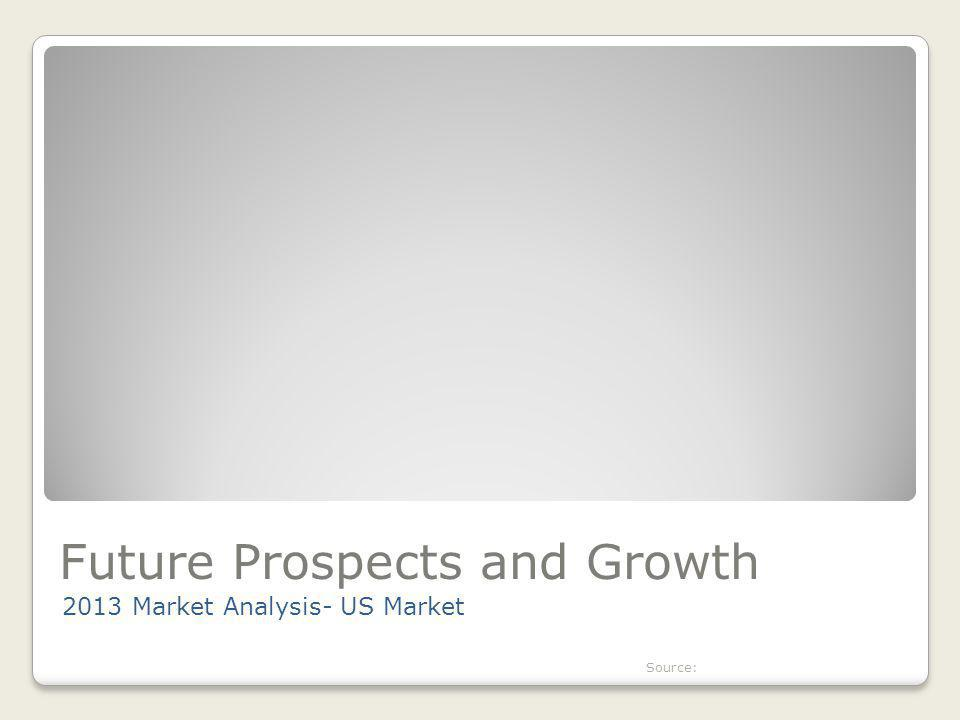 Future Prospects and Growth