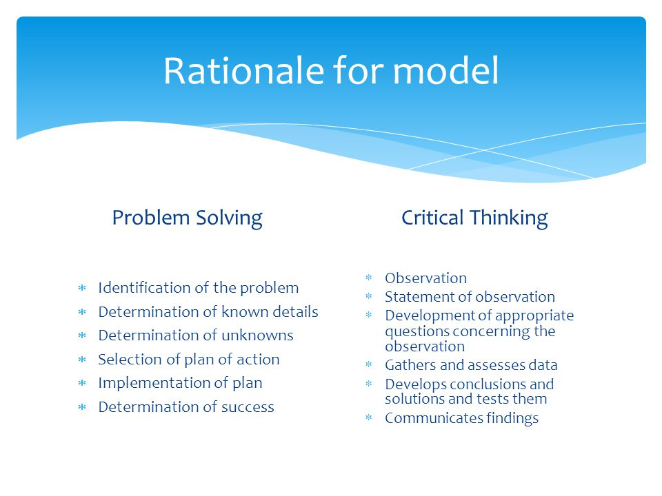 Rationale for model Problem Solving Critical Thinking
