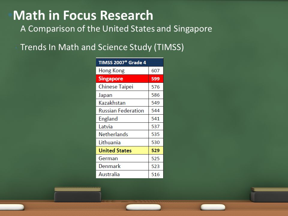 Math in Focus Research A Comparison of the United States and Singapore