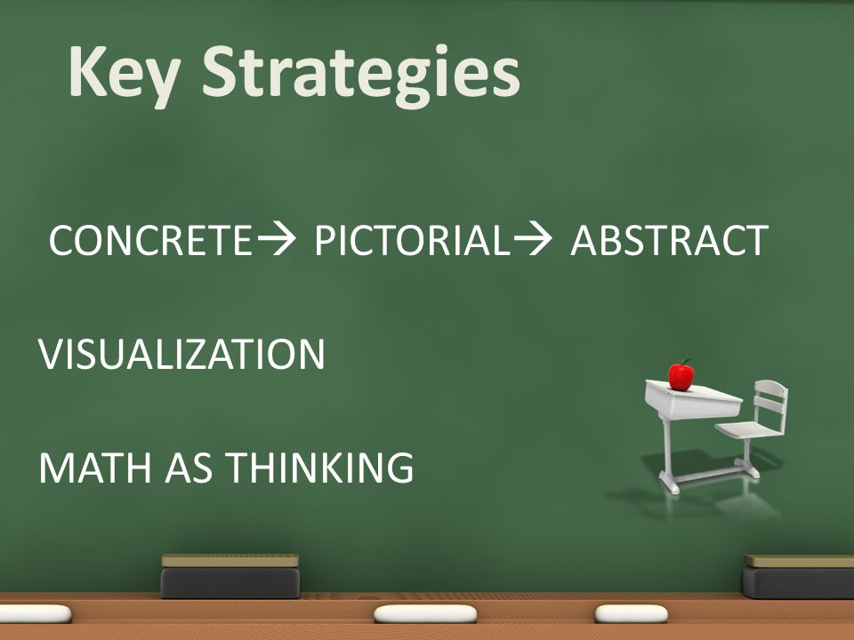 Concrete Pictorial Abstract Visualization Math as thinking