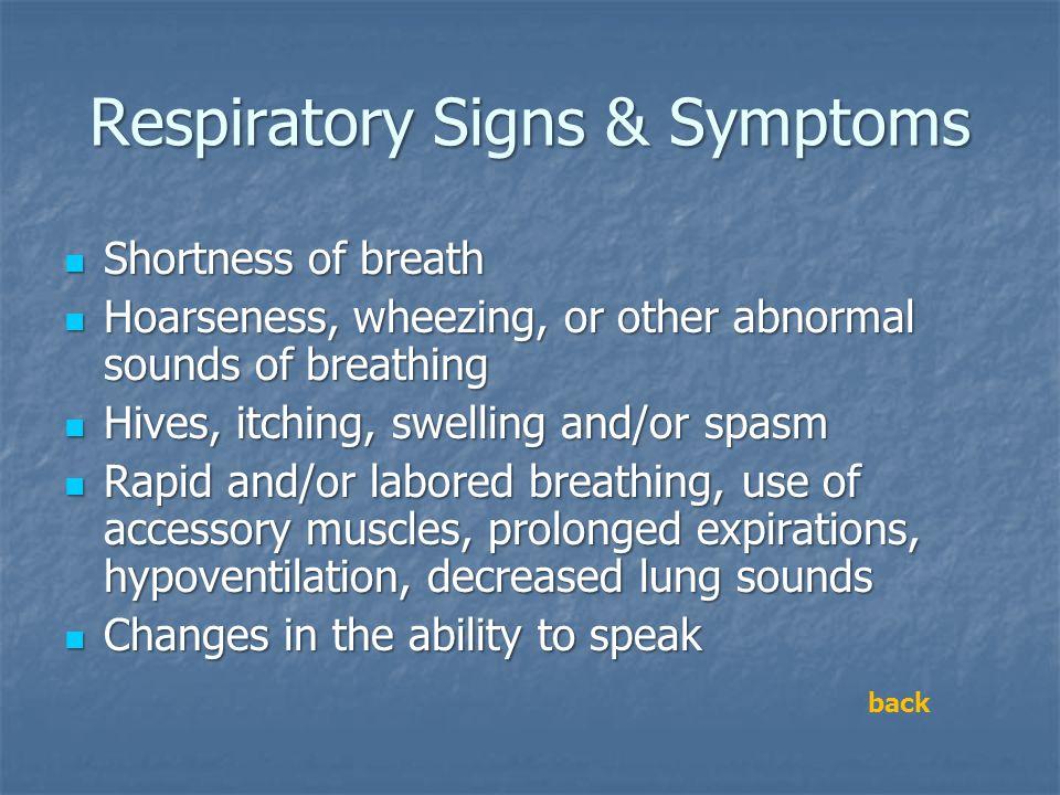 Respiratory Signs & Symptoms