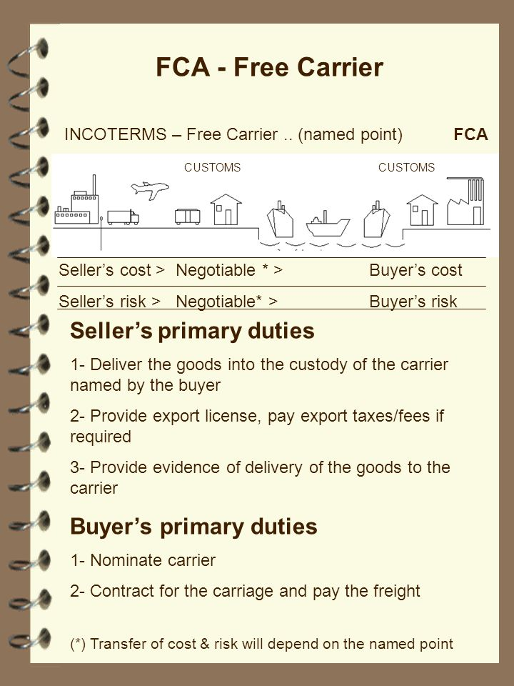 FCA - Free Carrier Seller's primary duties Buyer's primary duties