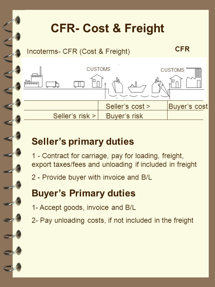 CFR- Cost & Freight Seller's primary duties Buyer's Primary duties CFR