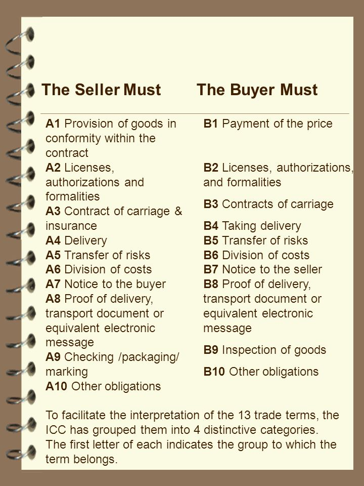 The Seller Must The Buyer Must