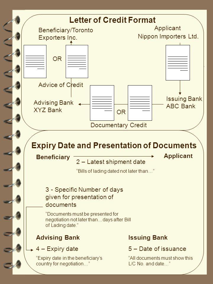 Letter of Credit Format