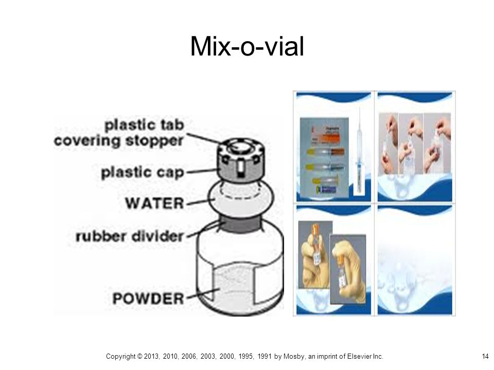 Mix-o-vial Copyright © 2013, 2010, 2006, 2003, 2000, 1995, 1991 by Mosby, an imprint of Elsevier Inc.