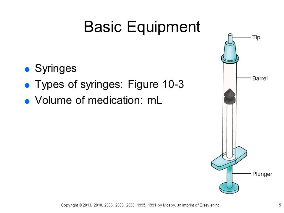 Basic Equipment Syringes Types of syringes: Figure 10-3