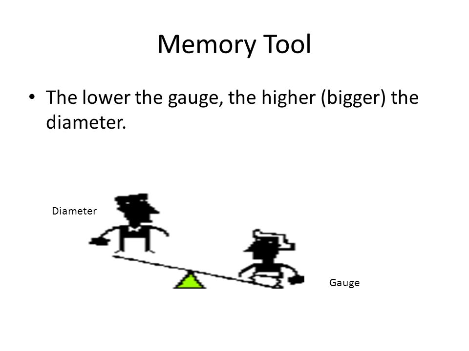 Memory Tool The lower the gauge, the higher (bigger) the diameter.
