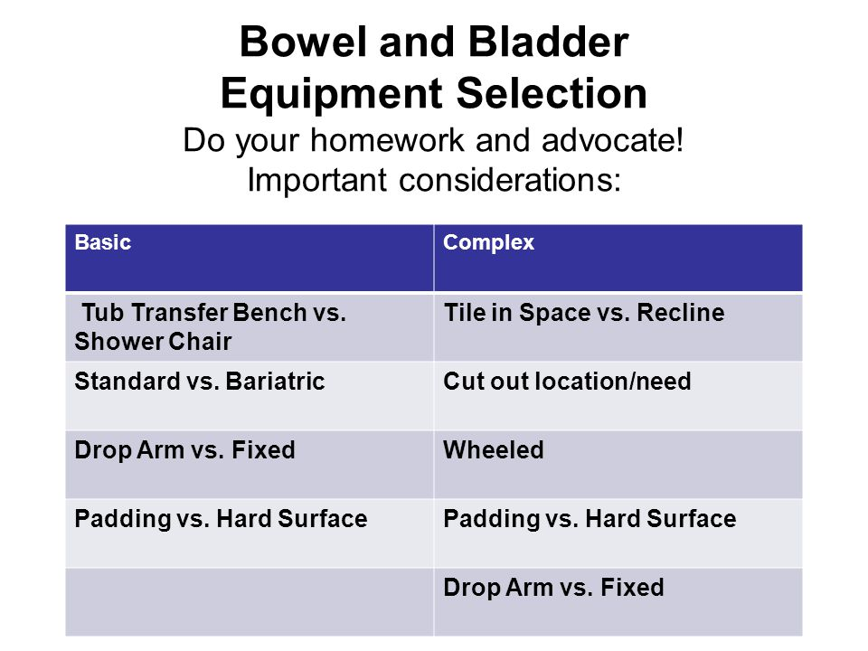Bowel and Bladder Equipment Selection Do your homework and advocate