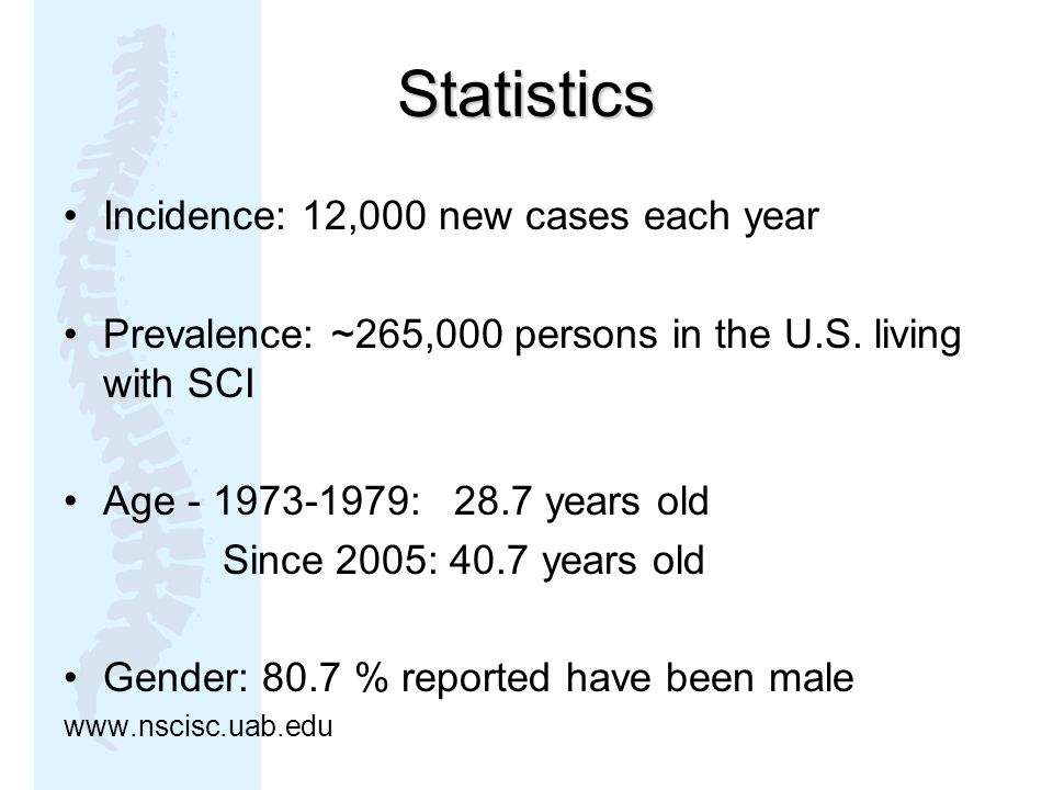 Statistics Incidence: 12,000 new cases each year