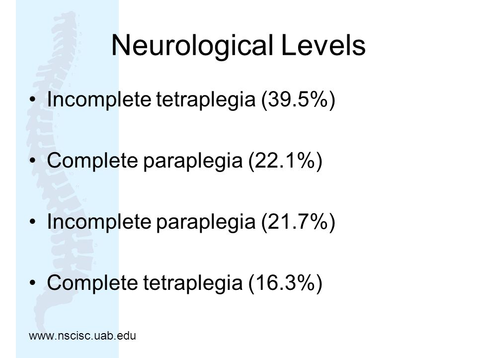 Neurological Levels Incomplete tetraplegia (39.5%)
