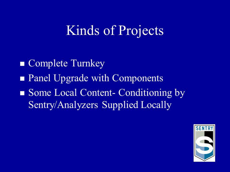 Kinds of Projects Complete Turnkey Panel Upgrade with Components