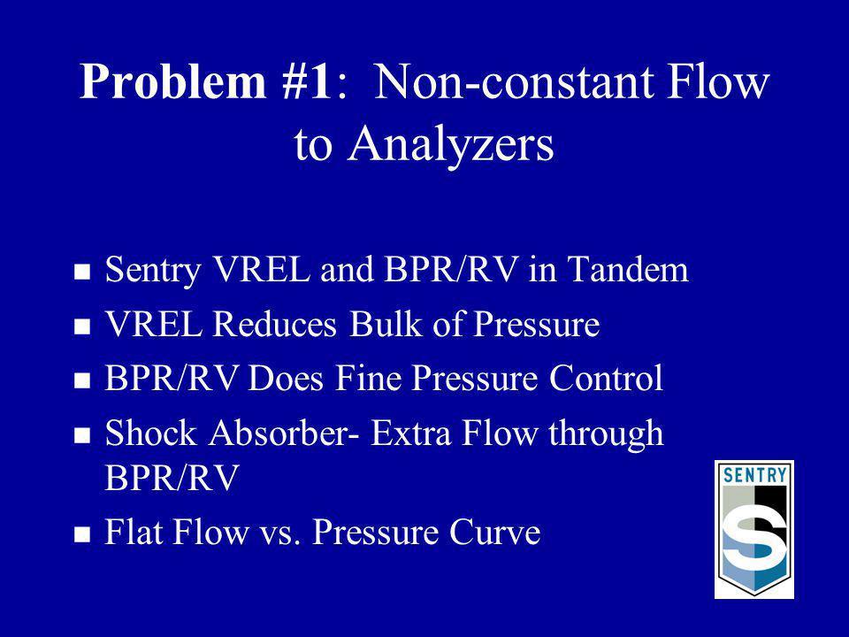 Problem #1: Non-constant Flow to Analyzers