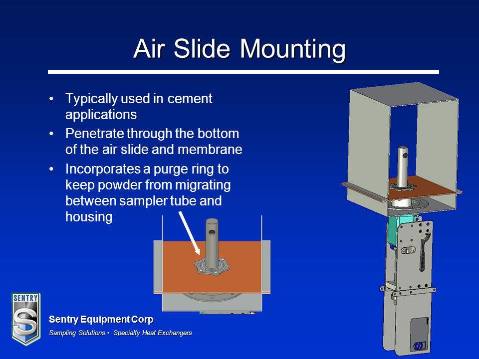 Air Slide Mounting Typically used in cement applications