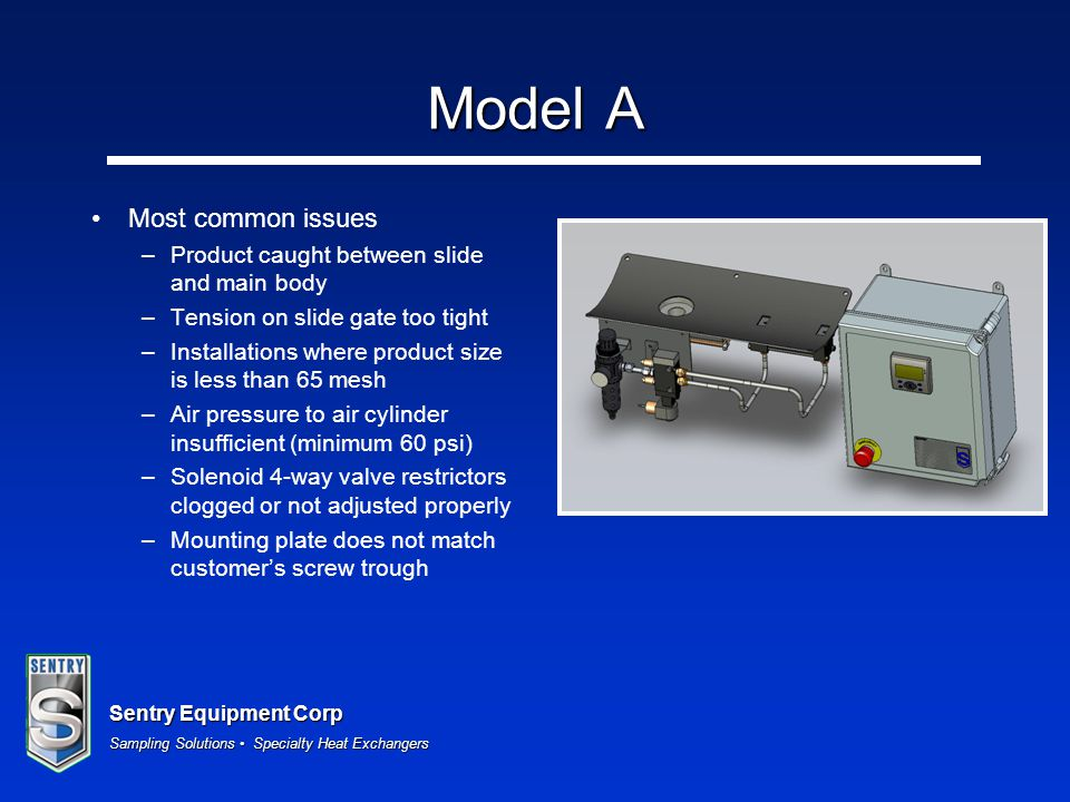 Model A Most common issues Product caught between slide and main body