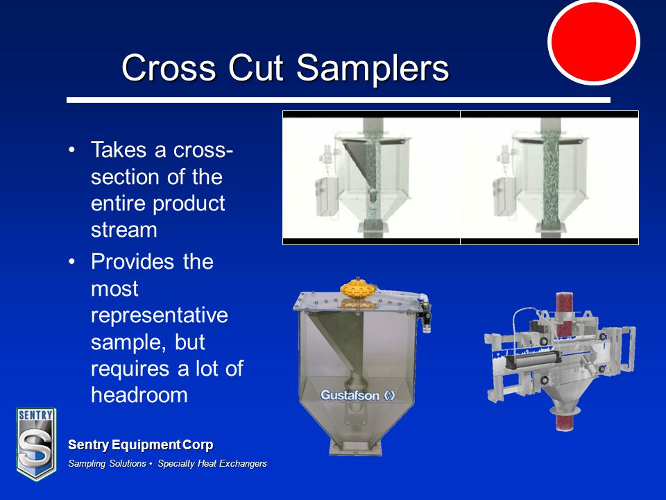 Cross Cut Samplers Takes a cross-section of the entire product stream