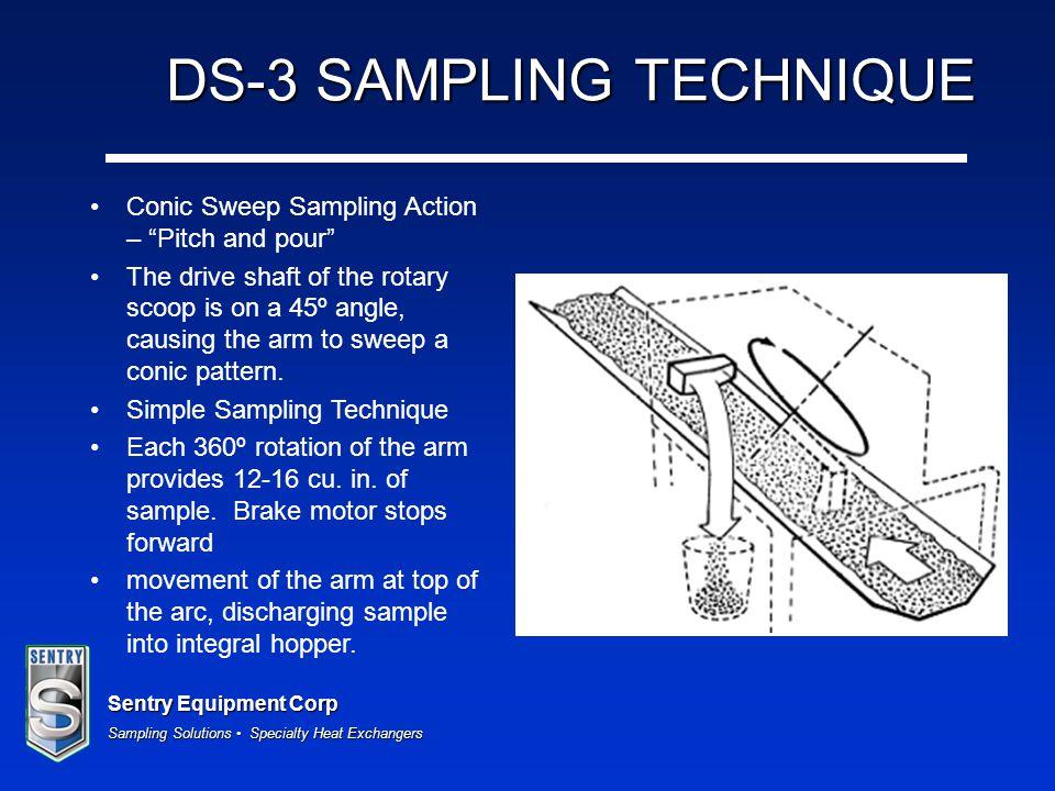 DS-3 SAMPLING TECHNIQUE