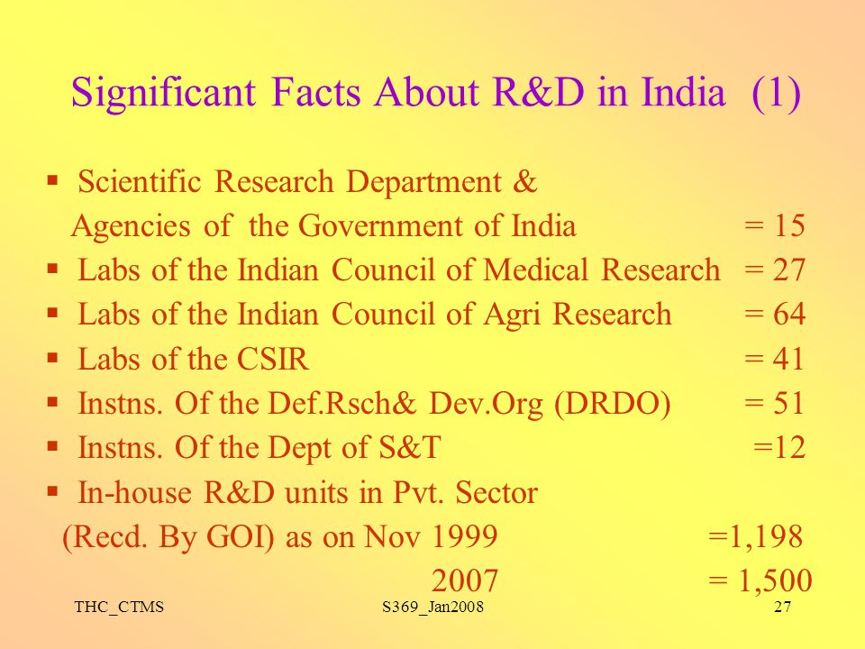 Significant Facts About R&D in India (1)
