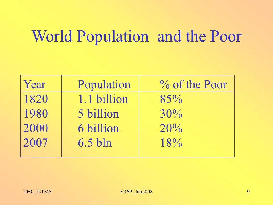 World Population and the Poor