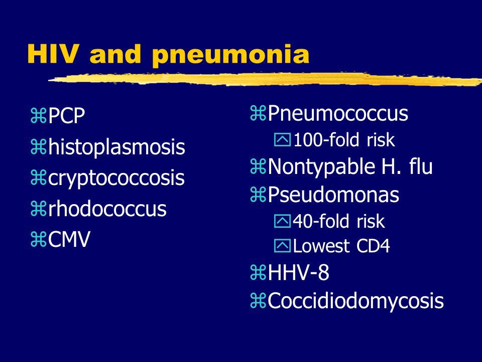 HIV and pneumonia PCP histoplasmosis cryptococcosis rhodococcus CMV