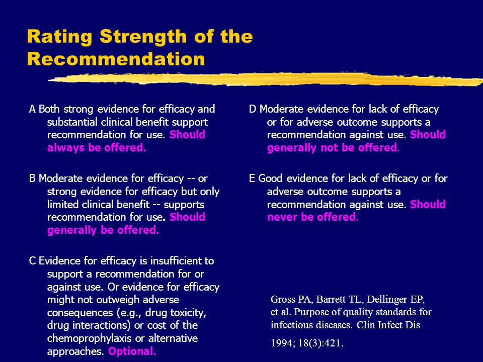 Rating Strength of the Recommendation