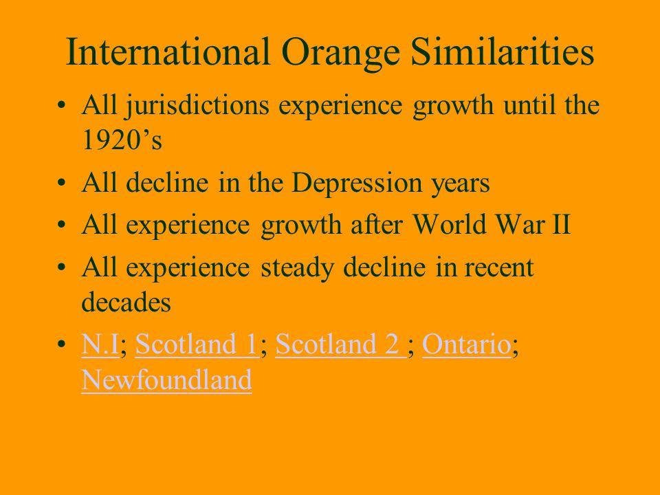 International Orange Similarities