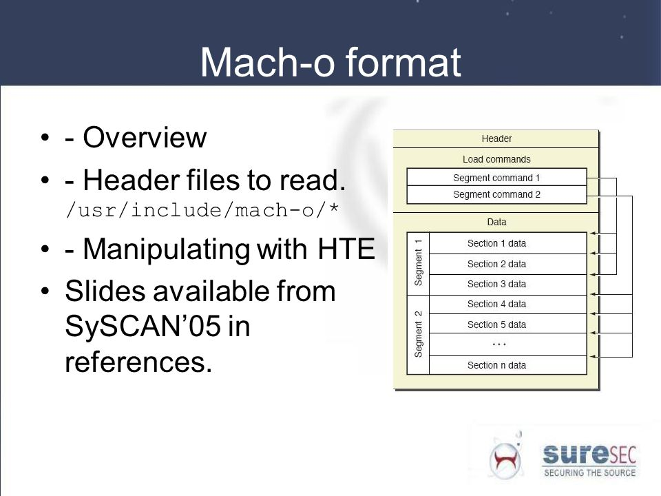 Mach-o format - Overview - Header files to read. /usr/include/mach-o/*