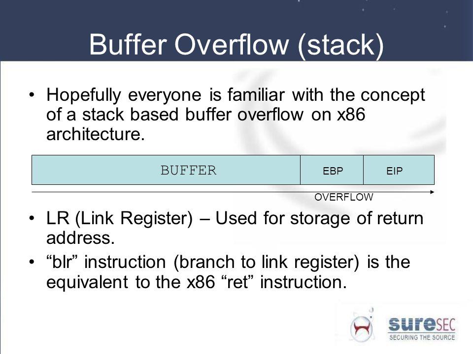 Buffer Overflow (stack)