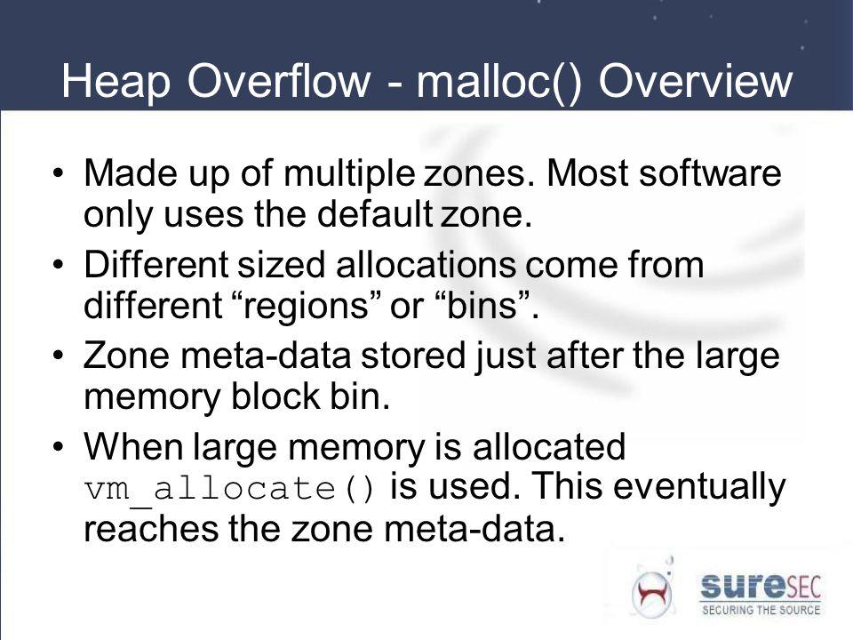Heap Overflow - malloc() Overview