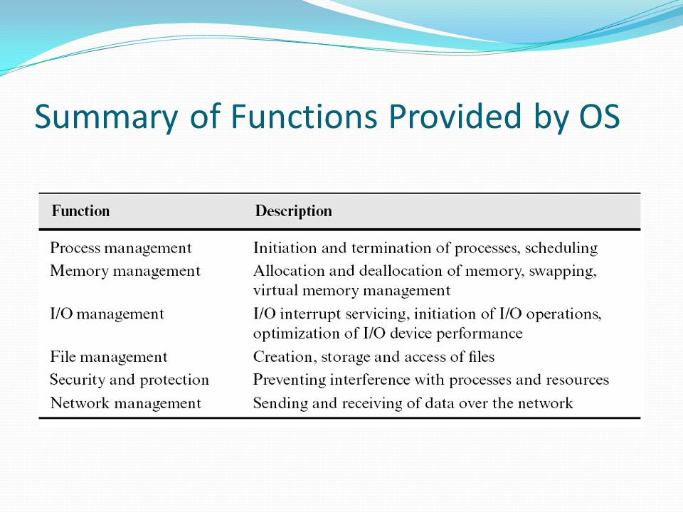 Summary of Functions Provided by OS