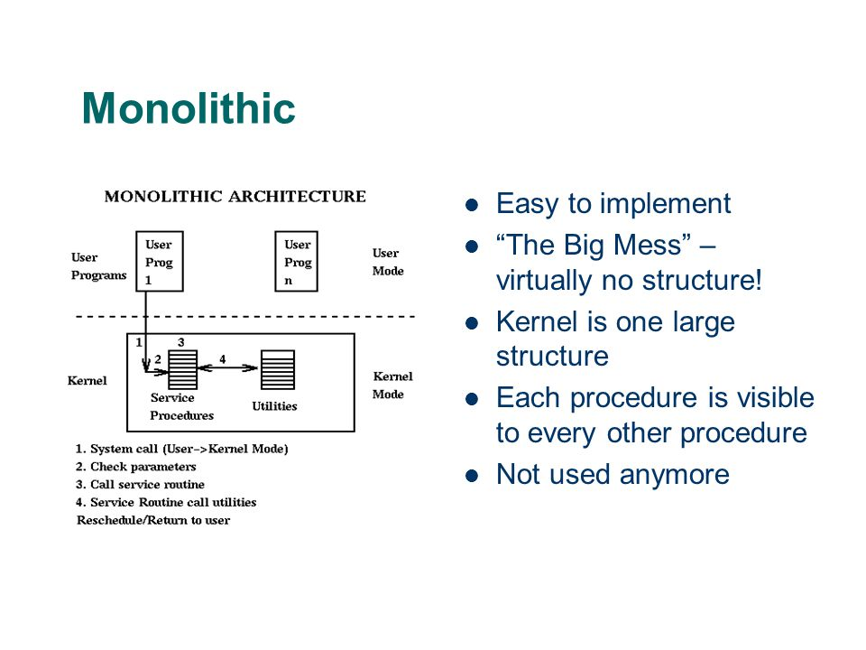 Monolithic Easy to implement The Big Mess – virtually no structure!
