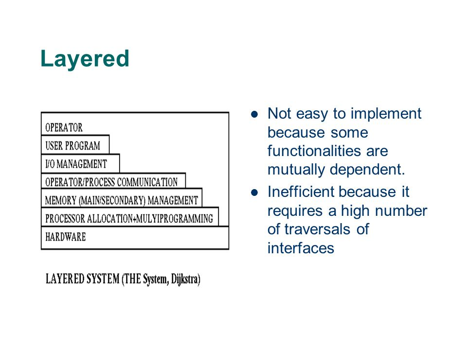 Layered Not easy to implement because some functionalities are mutually dependent.
