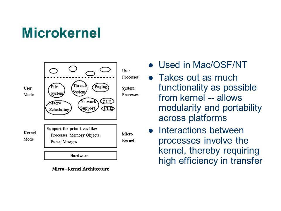 Microkernel Used in Mac/OSF/NT