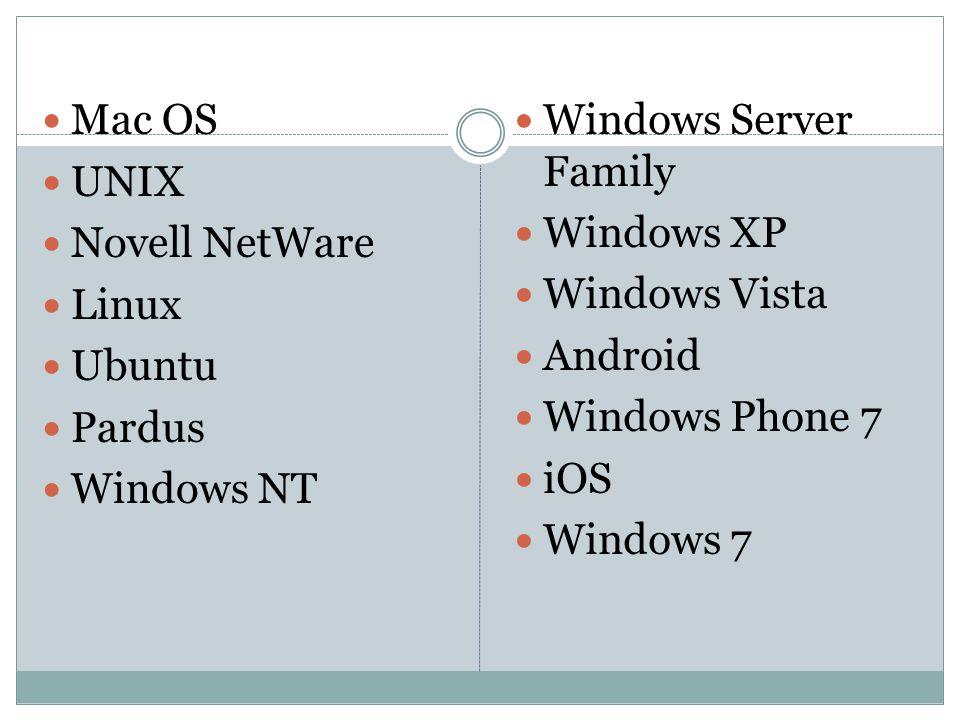 Mac OS UNIX. Novell NetWare. Linux. Ubuntu. Pardus. Windows NT. Windows Server Family. Windows XP.