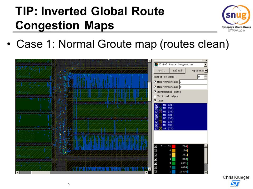 TIP: Inverted Global Route Congestion Maps