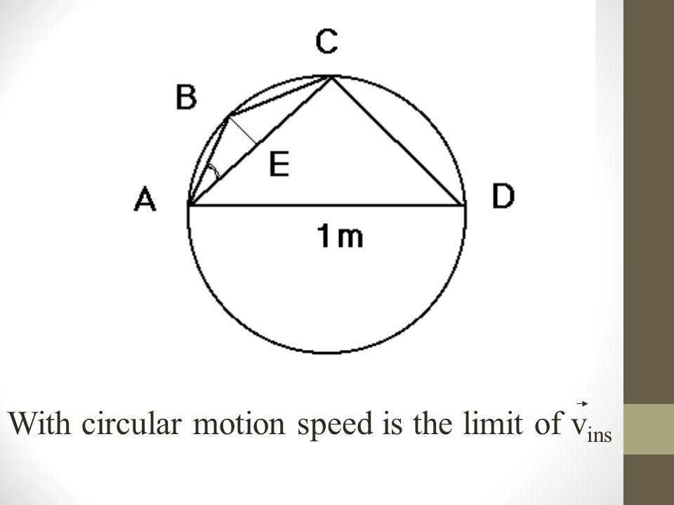 With circular motion speed is the limit of vins