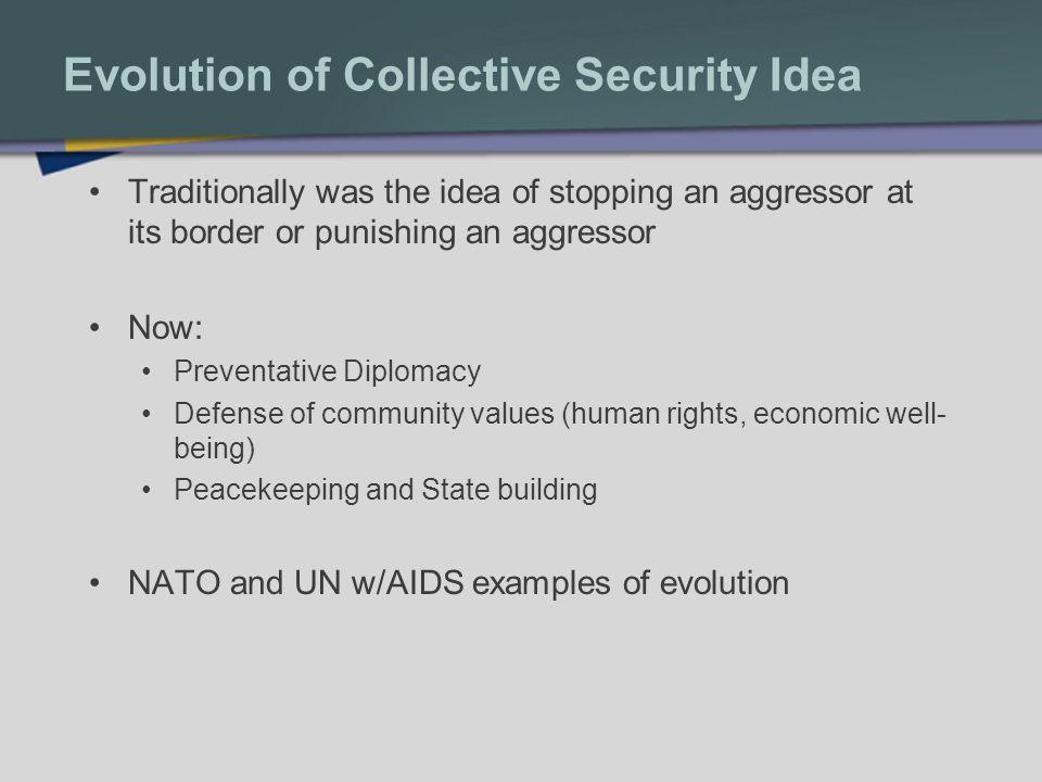 Evolution of Collective Security Idea