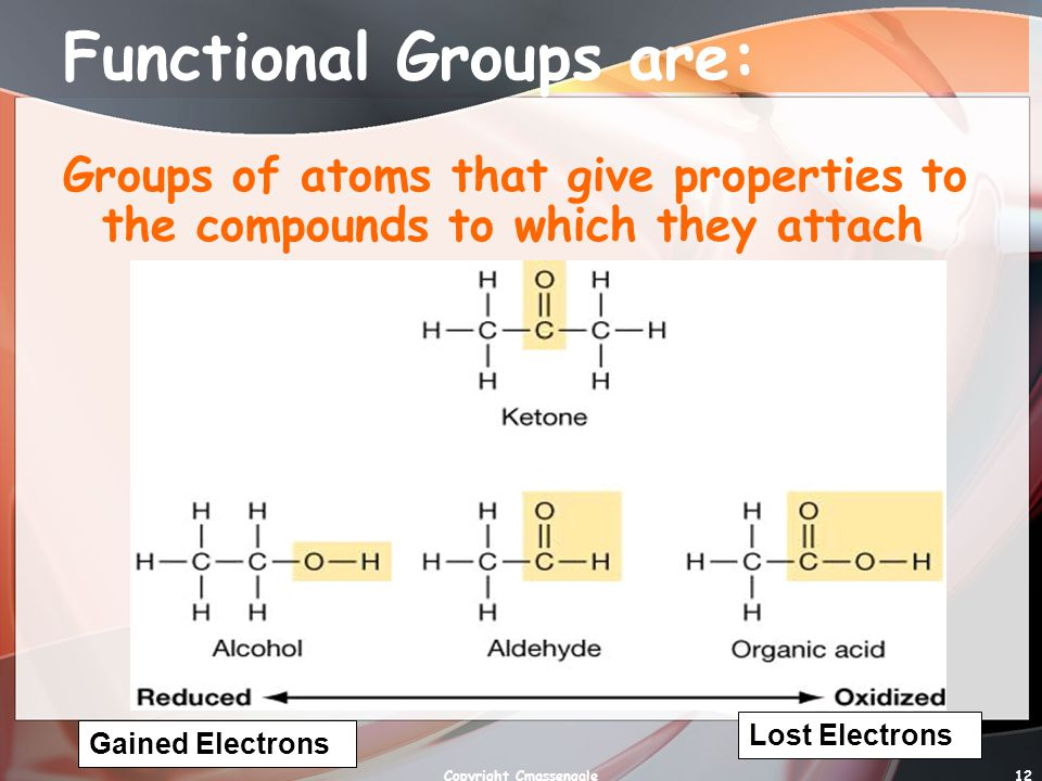 Functional Groups are:
